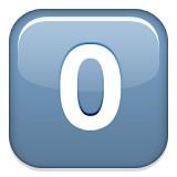 Number zero emoji